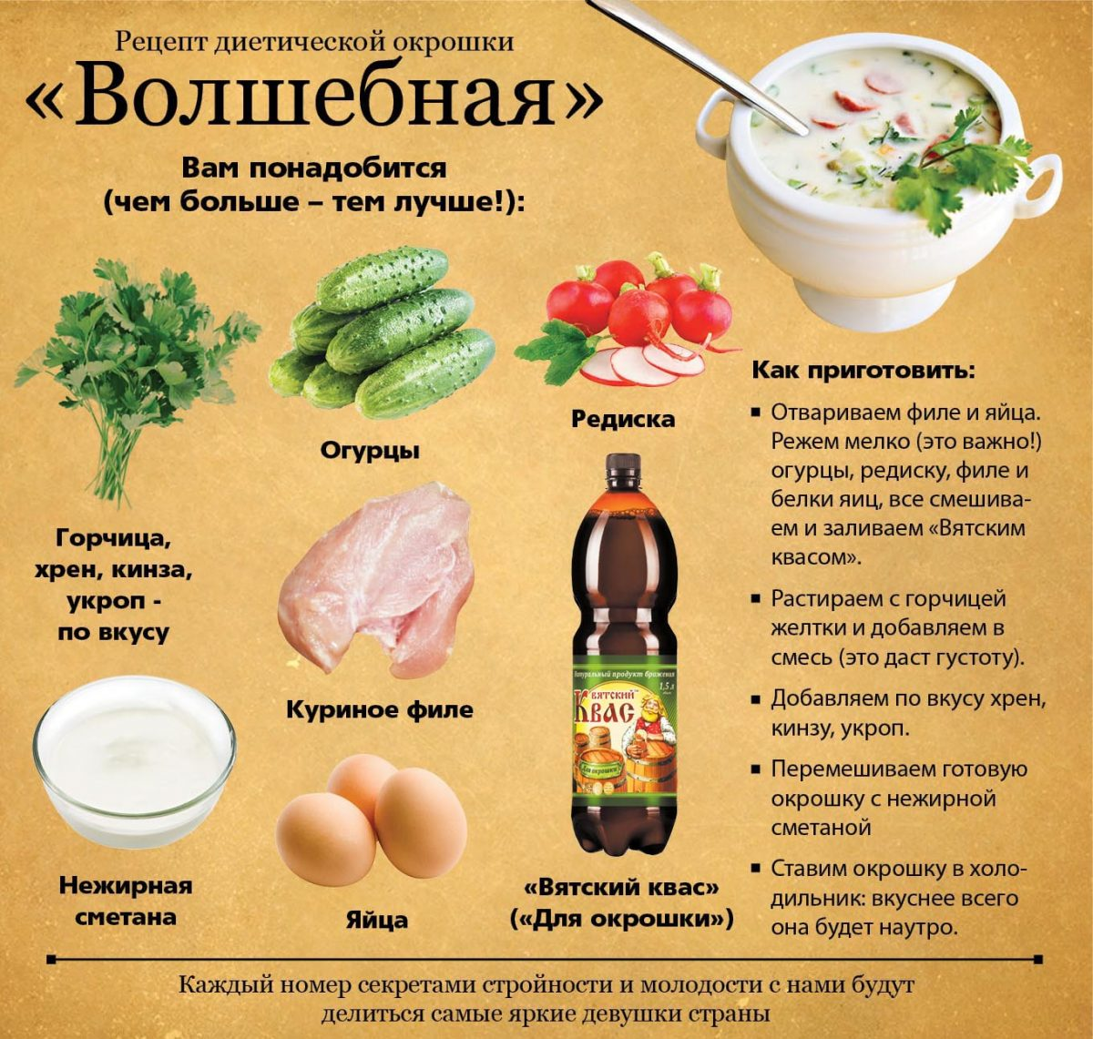 Естественный Рецепт Похудения. 15 эффективных средств для похудения в домашних условиях всего за 2 недели