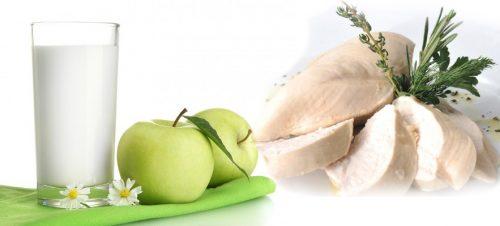 Кефир яблоко курица вино диета