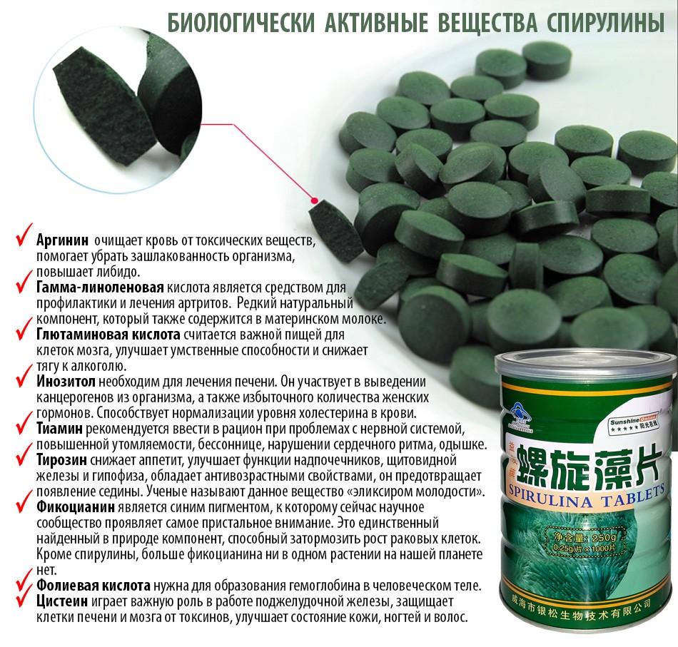 Биологически активные вещества спирулины