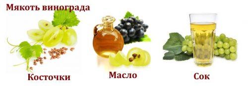 Компоненты винограда в косметологии