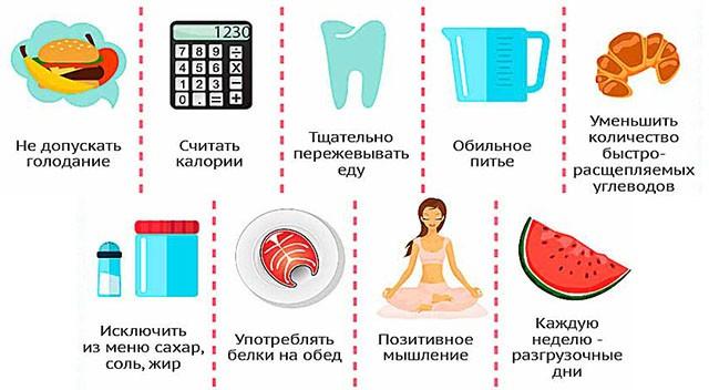 Правила питания