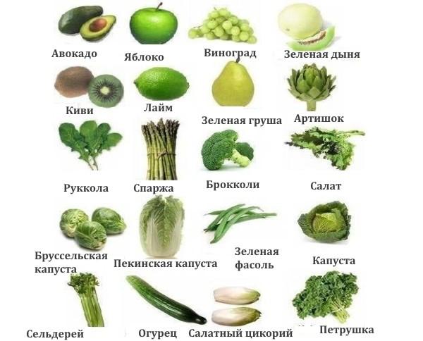 Зеленые овощи и фрукты