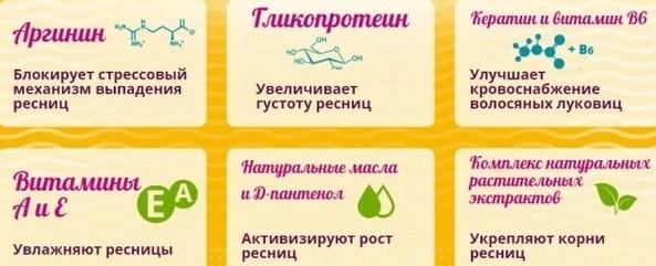 Полезные витамины для роста ресниц