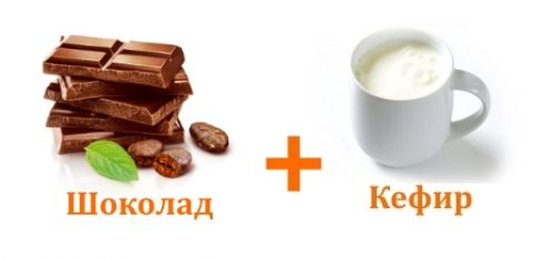 Шоколадно-кефирная диета