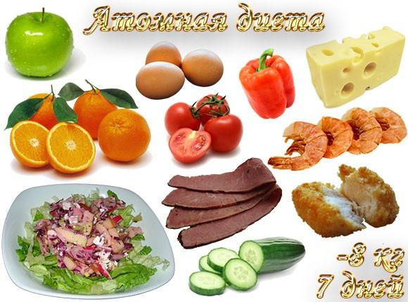 Продукты атомной диеты