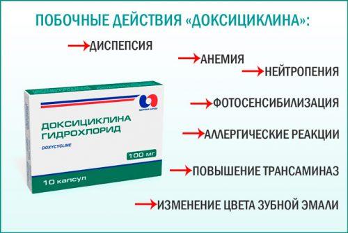 Побочные действия Доксициклина