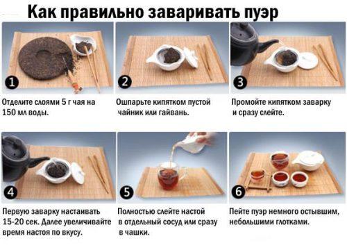 Рецепт заваривания пуэра