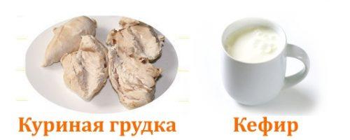 Куриная грудка и кефир