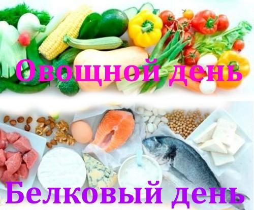 Чередование белков и овощей