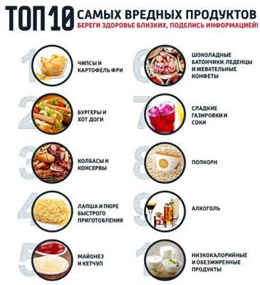 Эффективность диеты на 1000 калорий в день и меню на неделю