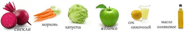 Ингредиенты салата Щетка