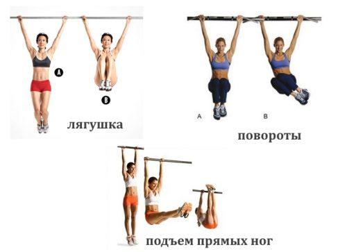 Упражнения для мышц живота на турнике