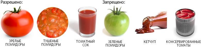 Разрешенные и запрещенные продукты из помидоров