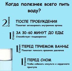 Советы по питьевому режиму