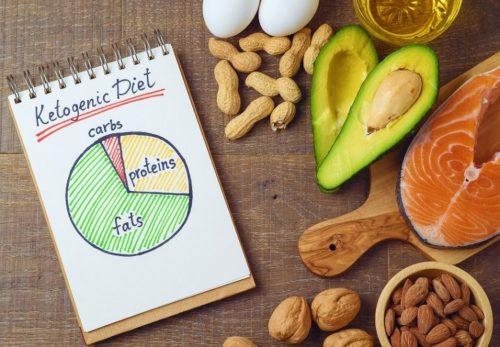 Кетогенная или кето-диета