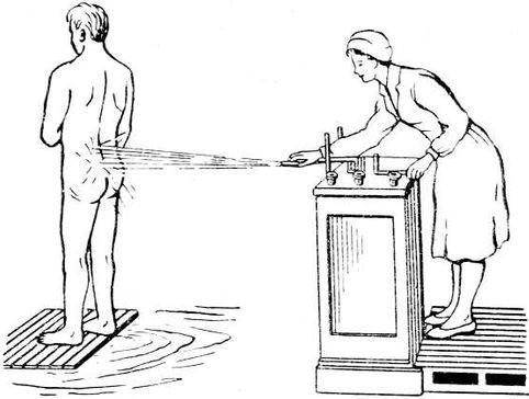 Схема выполнения процедуры