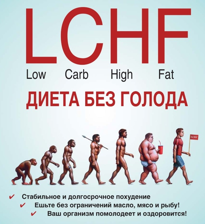 LCHF диета для снижения веса