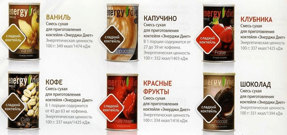 Разновидности коктейлей