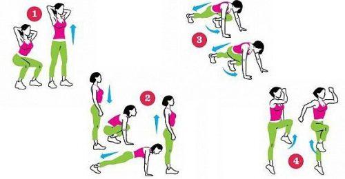 Упражнения, полезные для метаболизма
