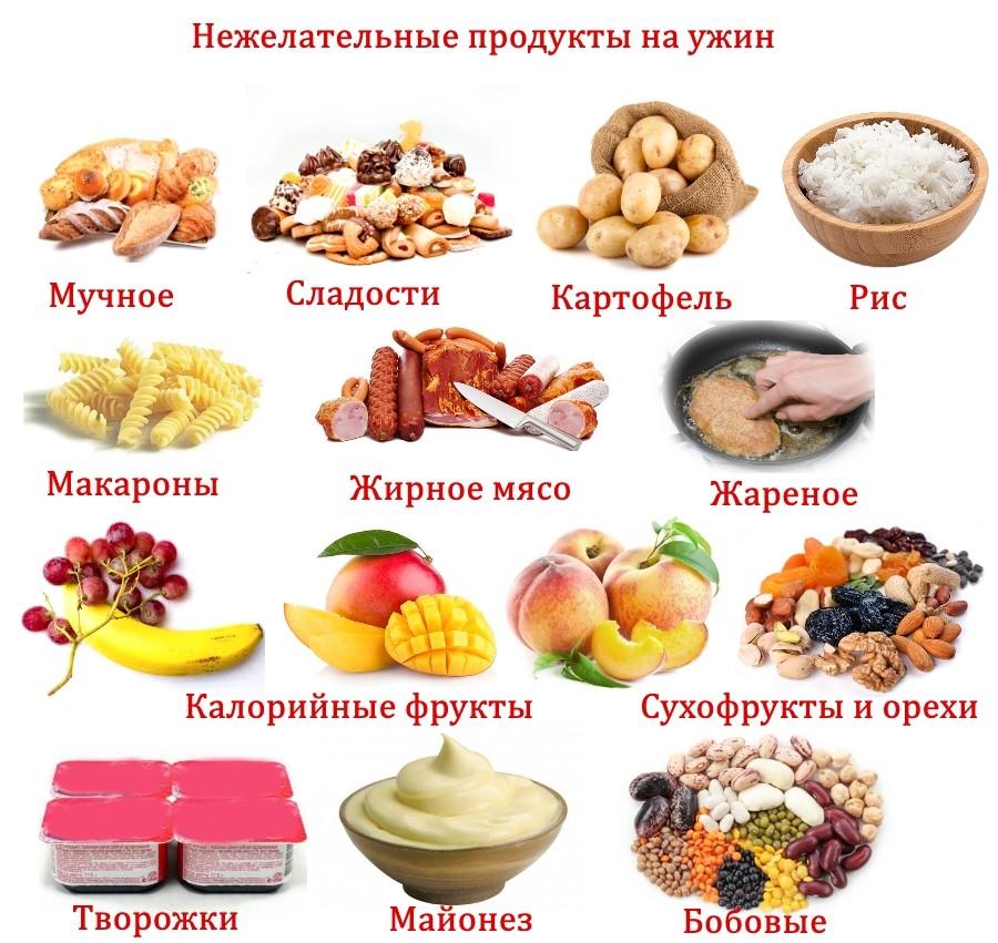 Ужин для похудения список продуктов