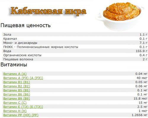 Пищевая ценность кабачковой икры