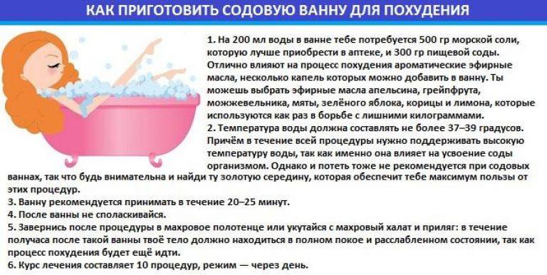 Содовая ванна для похудения