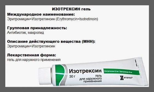 Изотрексин гель