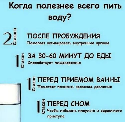 Лучшее время для приема воды