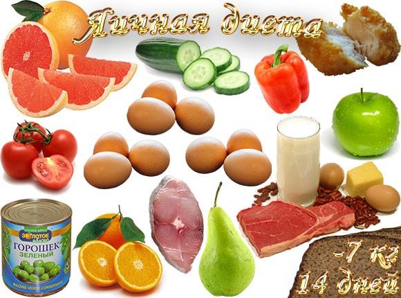 Продукты при яичной диете