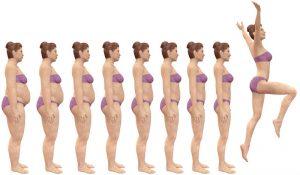 Постепенное похудение