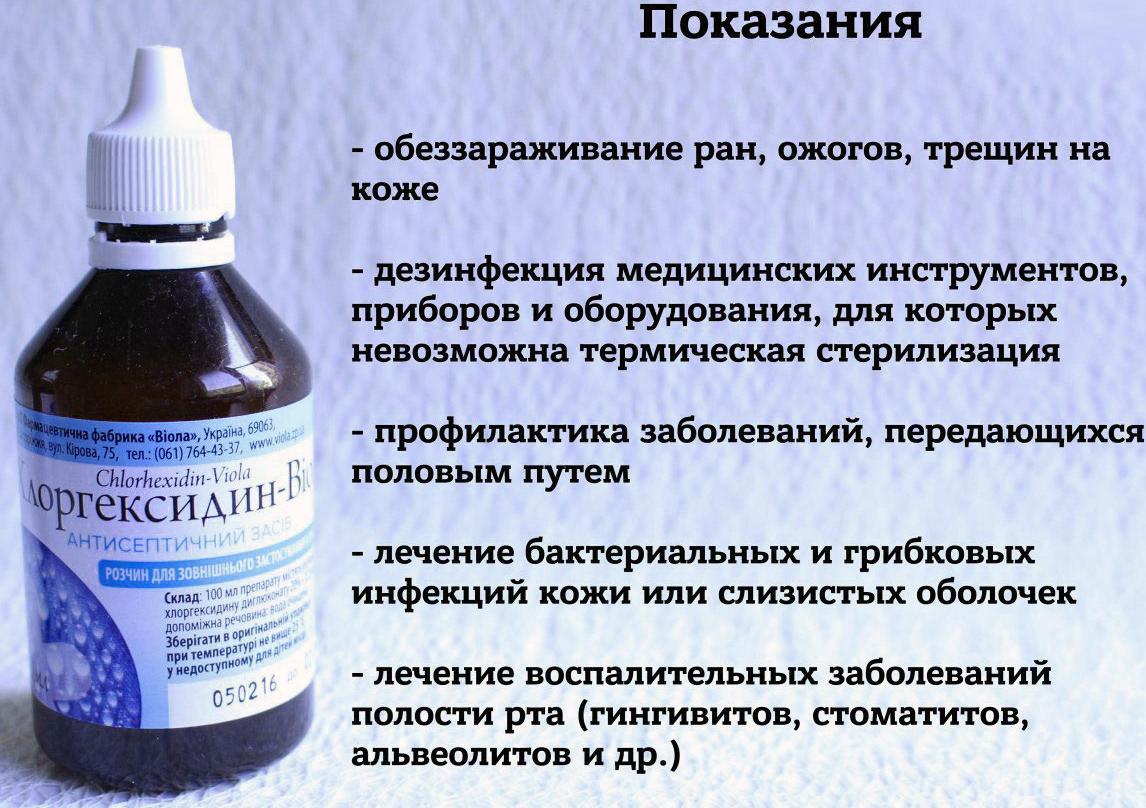 Показания к применению Хлоргексидина