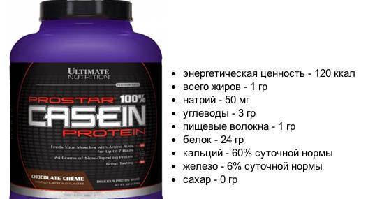 Состав казеинового протеина