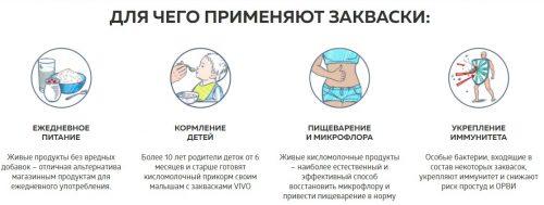 Применение молочно-кислых заквасок