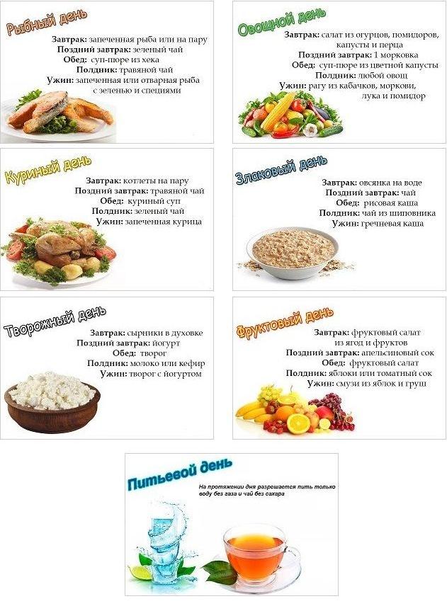Рецепт диеты семь лепестков