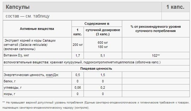 Состав капсул Экзадипин