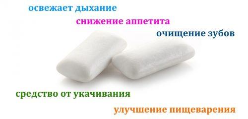 Польза жевательной резинки