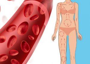 Улучшение кровообращения