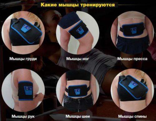 Пояс–миостимулятор для мышц