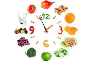 Соблюдение дробного питания