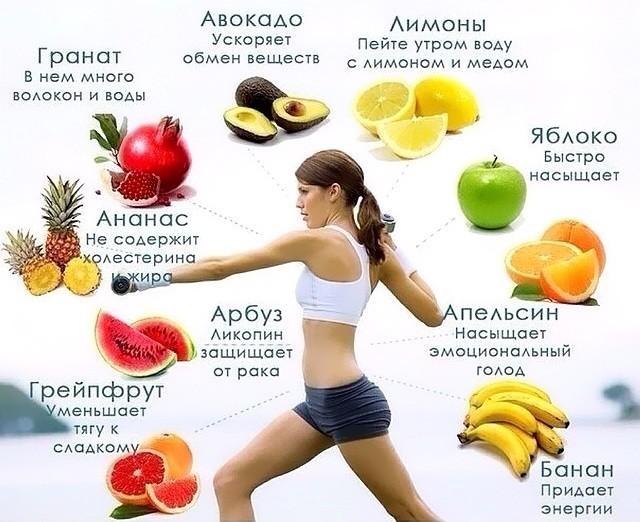 Польза различных фруктов