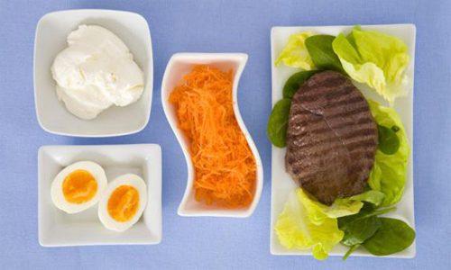 Соблюдение зональной диеты