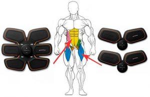 Проработка мышц миостимулятором
