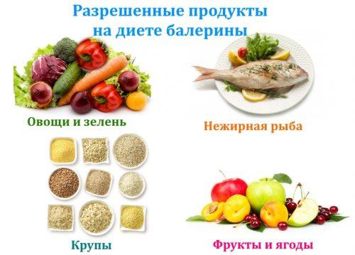 Разрешенные продукты на диете Майи Плицеской