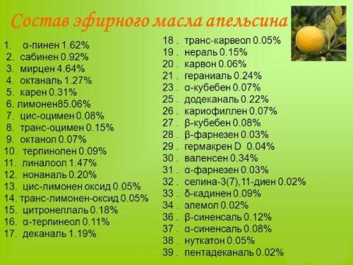 Состав масла апельсина