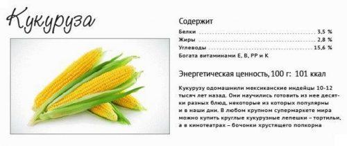 Состав кукурузы