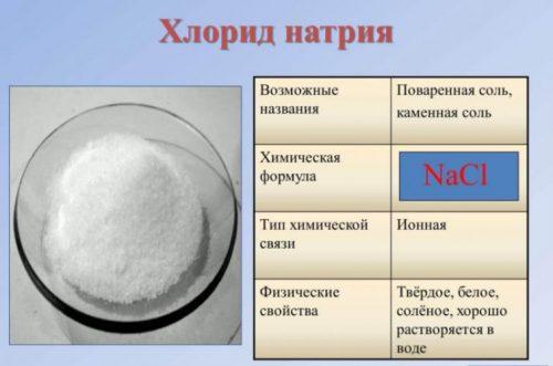 Состав соды