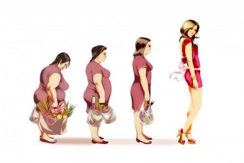 Значительное похудение