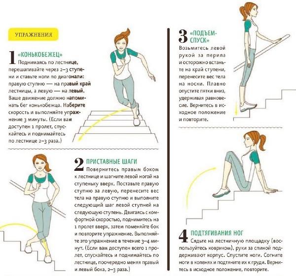 Упражнения на лестнице