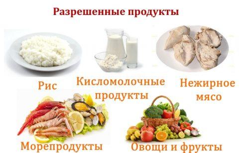Разрешенные продукты на актерской диете