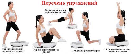 Упражнения на виброплатформе на разные группы мышц